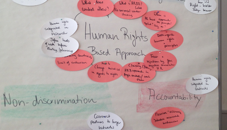 How to Best Apply a Human Rights-based Approach to Sexual and Reproductive Health