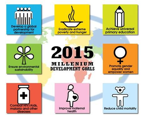 Millennium Development Goals (MDGs)